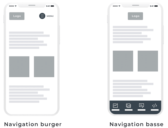 ux design menu burger - Évolution de l'optimisation des sites Web sur mobile : UX design et ergonomie